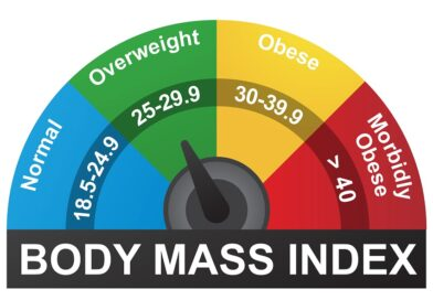 Why do doctors still use BMI?